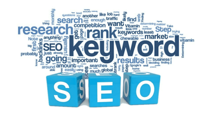 Advanced Keyword Research & Analysis for SEO: 5 Step Blueprint