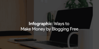 Infographic: Ways to Make Money by Blogging Free