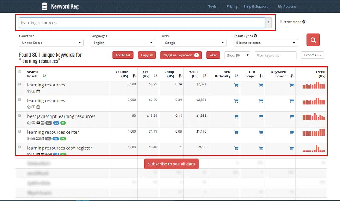 Keyword Keg tool for YouTube keyword research